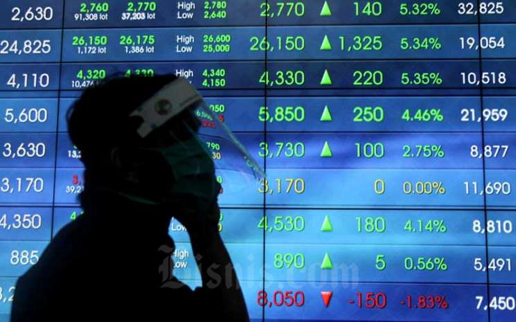 Grafik opsi perdagangan masa depan apa perdagangan saham