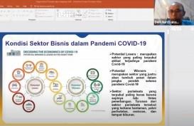 Ini Strategi BUMD Jabar Pulih dari Terkaman Pandemi Covid-19