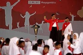 Perpres 75/2020, Presiden Jamin Hak Anak Korban dan…