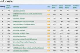 Tel-U Duduki Peringkat 1 Webometrics untuk Perguruan…