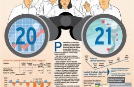 MID-YEAR ECONOMIC OUTLOOK 2020 : Ada Asa di Tengah Pandemi
