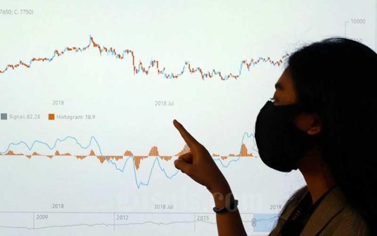 Karyawan memantau pergerakan harga saham di Kantor Mandiri Sekuritas,  Jakarta, Rabu (15/7/2020). Bisnis - Eusebio Chrysnamurti