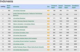 Webometrics 2020 : UI Perguruan Tinggi Terbaik di Indonesia