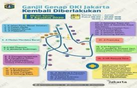 Ganjil-Genap Jakarta PSBB Transisi, Dishub Wacanakan Berlakukan untuk Motor