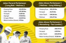 Begini Progres Pembangunan Jalan Perbatasan Kaltara-Malaysia