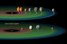Tata Surya Lain Diprediksi Punya 7 Planet yang Bisa…