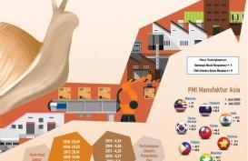 IMBAS PANDEMI COVID-19 : Jalan Terjal Manufaktur