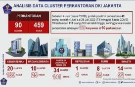 Pemprov DKI Susun Denda Progresif bagi Pelanggar PSBB Transisi