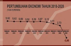 Pak Ridwan Kamil, Ekonomi Jabar Triwulan II 2020 Minus 5,98 Persen