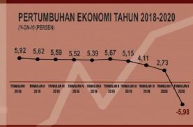 Pak Ridwan Kamil, Ekonomi Jabar Triwulan II 2020 Minus…