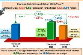 Perekonomian Aceh Semester II/2020 Tumbuh Hingga 0,63…
