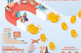 PEMULIHAN EKONOMI NASIONAL : Benahi Daya Tarik Pariwisata