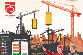 PROSPEK PEMBIAYAAN PROYEK : Swasta Kuasai Infrastruktur