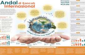 BRIDGING INDONESIA & THE WORLD : BNI Andal di Kancah Internasional