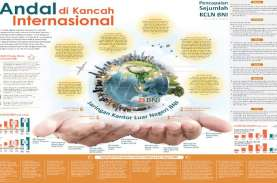 BRIDGING INDONESIA & THE WORLD : BNI Andal di Kancah…