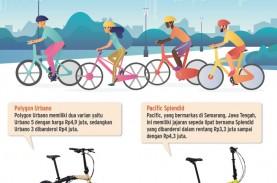 Mengintip Sepeda Lipat Buatan Lokal Berharga Miring