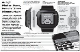 TEKNOLOGI GADGET : Arloji Pintar untuk Tentukan Dosis…