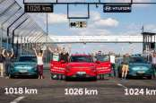 Hyundai Kona Electric Catatkan Rekor Jarak 1.026 Kilometer