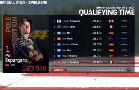 Motor KTM Pol Espargaro Raih Pole Position, Yamaha Loyo di MotoGP Austria