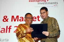 Eastspring Indonesia Koleksi Saham Defensif untuk Reksa Dana Saham