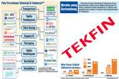 Tren Transaksi Online, Potensi bagi Fintech dan Pemulihan Ekonomi Nasional