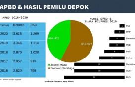 Pilkada 2020 : Profil Depok, Cengkeraman PKS dan Ancaman 'Kudeta' Gerindra-PDIP