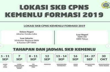 Lokasi, Tahapan dan Jadwal SKB CPNS 2019 Kementerian Luar Negeri