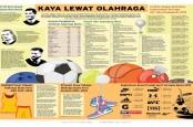 RAGA SEHAT BISNIS BERGELIAT  : Kaya Lewat Olahraga
