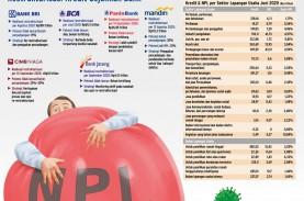 IMBAS PANDEMI COVID-19 : Gelembung Risiko Kredit Bermasalah