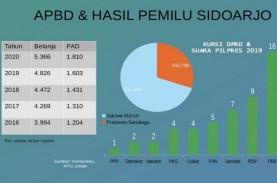 Pilkada Serentak 2020 : 'Musibah' PKB dan Ambisi Mengulang…
