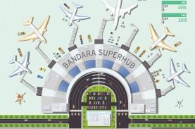 KEBIJAKAN PENERBANGAN : Polemik di Balik Superhub