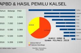 Pilgub Kalimantan Selatan : Hijrah Denny Indrayana…