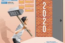 PERTUMBUHAN PDB 2021 : Memanaskan Mesin Ekonomi