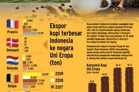 Kopi Indonesia Terancam di Uni Eropa