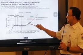 Kasus Covid-19 DKI Jakarta Mulai Melandai, Kenapa…