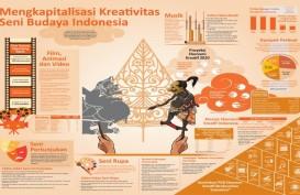 ERA BARU MENIKMATI SENI : Kapitalisasi Kreativitas Seni & Budaya