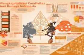 ERA BARU MENIKMATI SENI : Kapitalisasi Kreativitas…