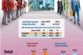 INDEKS HARGA SAHAM GABUNGAN : Investor Domestik Kian…