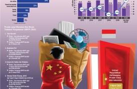 KEBANGKITAN EKONOMI NEGERI PANDA : Getah Geliat Industri China