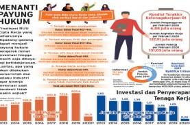 Omnibus Law Rugikan Pekerja di Sektor IHT dan Makanan…