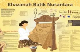 KHAZANAH BATIK  : Ragam Motif Batik di Tanah Air