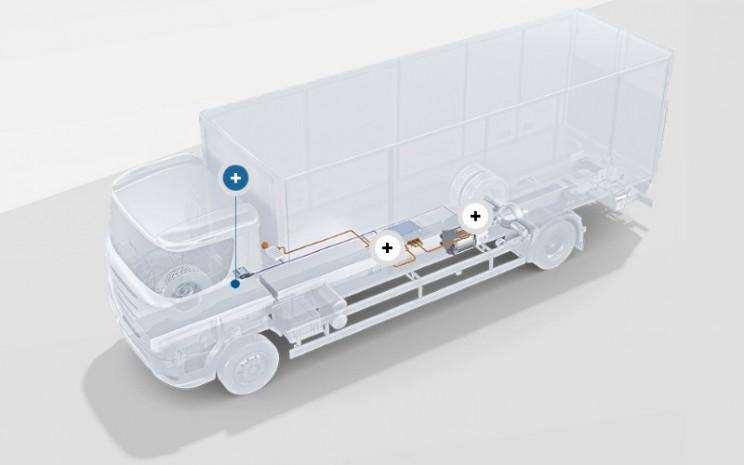 Sistem ini ditujukan bagi truk listrik dengan bobot beban dari 7,5 hingga 26 ton (menengah berat). Selain itu, Bosch eRegioTruck serta untuk bus kota dan jarak jauh, dan kasus penggunaan khusus. - Bosch