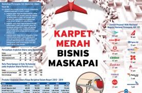 UNDANG-UNDANG CIPTA KERJA : Karpet Merah Bisnis Maskapai