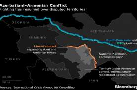 Gencatan Senjata Dilanggar, Saling Serang Pasukan…