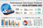 Ekspor Perikanan Jateng Meningkat 40 Persen
