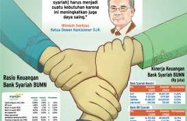 Bank Syariah BUMN Merger, Saatnya UMKM Nikmati 80 Persen Kucuran Kredit?