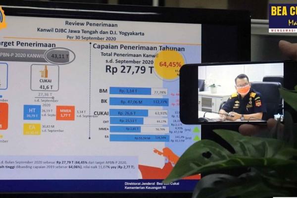 Bea Cukai Jateng DIY Berhasil Kumpulkan Rp27,79 Triliun, Tertinggi dalam 4 Tahun Terakhir