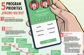 SETAHUN JOKOWI-MA'RUF : Berapa Bintang untuk Jokowi-Ma'ruf?