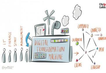 Ngenes! Peringkat Inovasi dan Digitalisasi Indonesia di Bawah Rata-Rata Asean