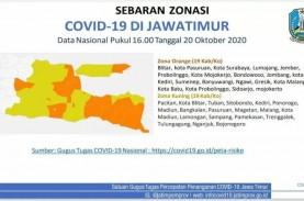 19 Daerah di Jawa Timur Zona Kuning Covid-19